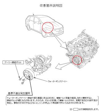 Honda Stream, Crossroad and Civic Recall