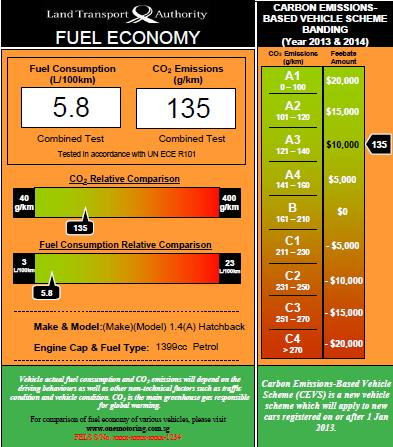 New-Fuel-Economy-Label